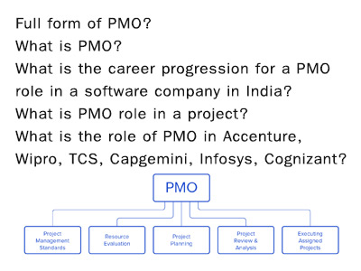 Complete Guide to PMO | PMO in IT industry such as TCS, Capgemini, Wipro, Infosys, etc